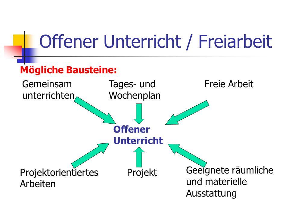 Offener Unterricht / Freiarbeit Mögliche Bausteine: Offener Unterricht Gemeinsam unterrichten Tages- und Wochenplan Freie Arbeit Projektorientiertes A