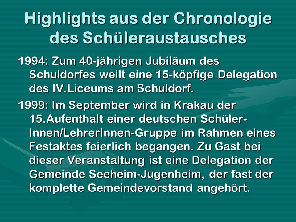 Highlights aus der Chronologie des Schüleraustausches 1994: Zum 40-jährigen Jubiläum des Schuldorfes weilt eine 15-köpfige Delegation des IV.Liceums a
