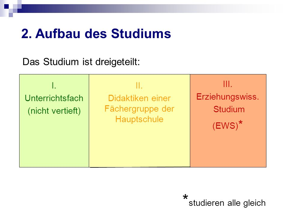2. Aufbau des Studiums Das Studium ist dreigeteilt: III. Erziehungswiss. Studium (EWS) * II. Didaktiken einer Fächergruppe der Hauptschule I. Unterric