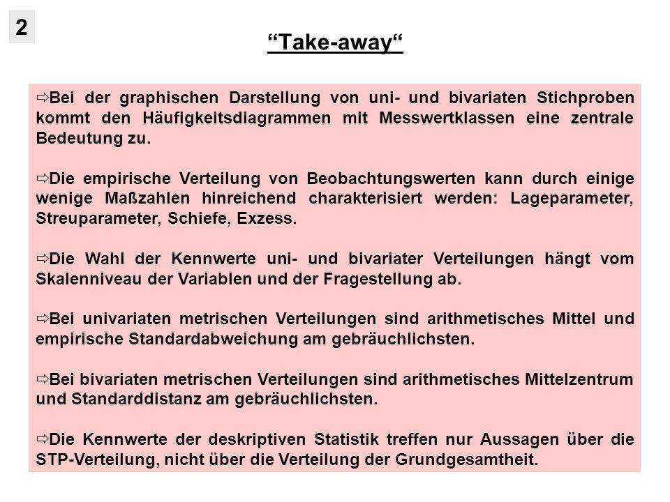 Take-away Auch die Wirkung des Zufalls folgt bestimmten Gesetzmäßigkeiten, deren Beschreibung Aufgabe der Wahrscheinlichkeitsrechnung ist.