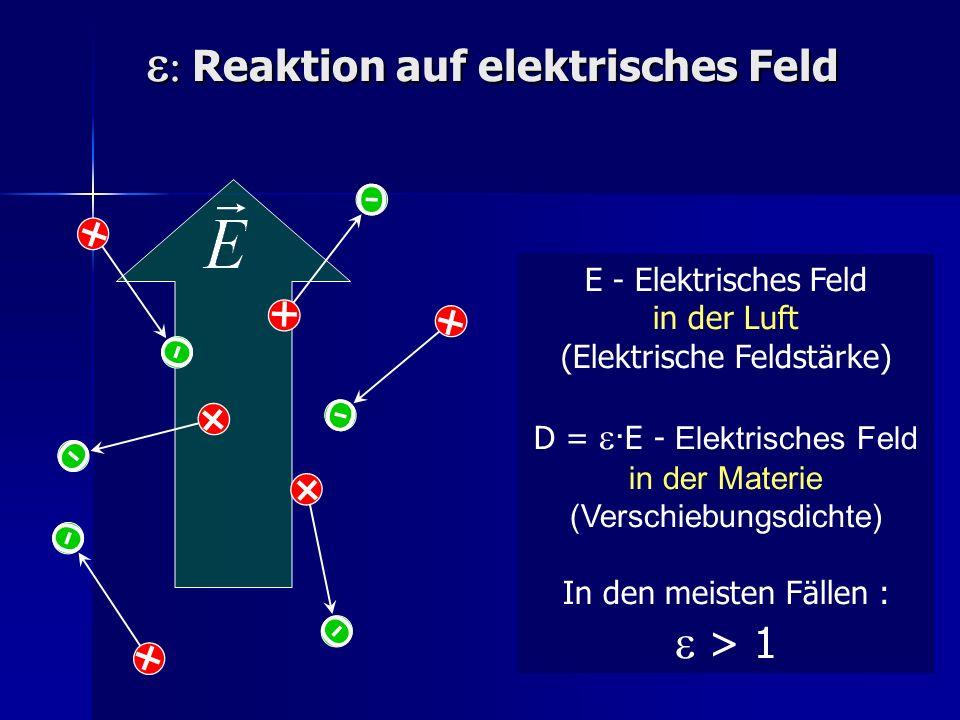 Reaktion auf elektrisches Feld Reaktion auf elektrisches Feld Θ + Θ + Θ + Θ + Θ + Θ + E - Elektrisches Feld in der Luft (Elektrische Feldstärke) D = ·