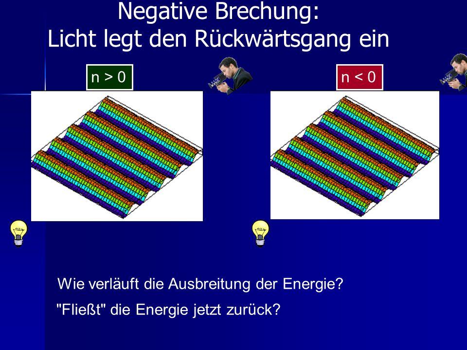Negative Brechung: Licht legt den Rückwärtsgang ein Wie verläuft die Ausbreitung der Energie?