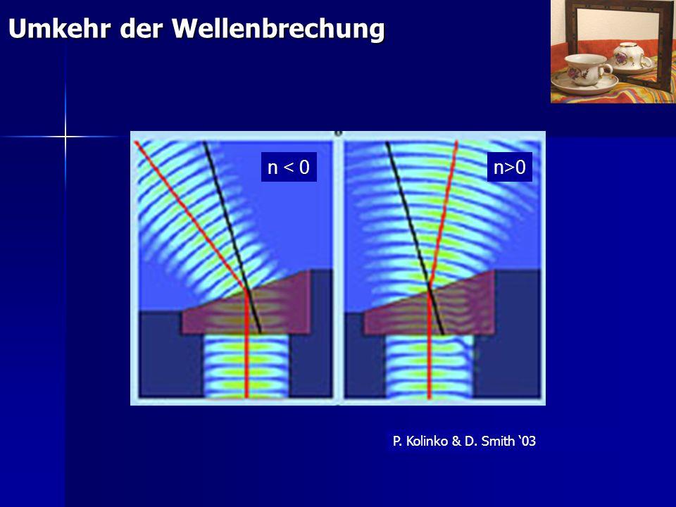 Umkehr der Wellenbrechung P. Kolinko & D. Smith 03 n < 0n>0