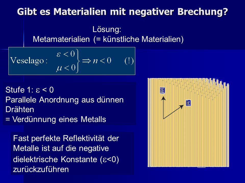 Gibt es Materialien mit negativer Brechung? Lösung: Metamaterialien (= künstliche Materialien) Stufe 1: < 0 Parallele Anordnung aus dünnen Drähten = V