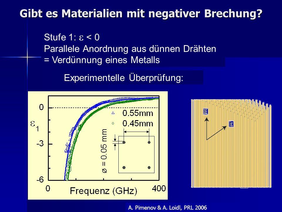 Gibt es Materialien mit negativer Brechung? Stufe 1: < 0 Parallele Anordnung aus dünnen Drähten = Verdünnung eines Metalls Experimentelle Überprüfung: