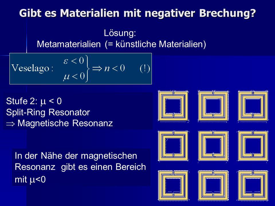 Gibt es Materialien mit negativer Brechung? Lösung: Metamaterialien (= künstliche Materialien) In der Nähe der magnetischen Resonanz gibt es einen Ber