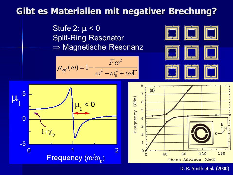 Gibt es Materialien mit negativer Brechung? Stufe 2: < 0 Split-Ring Resonator Magnetische Resonanz D. R. Smith et al. (2000)