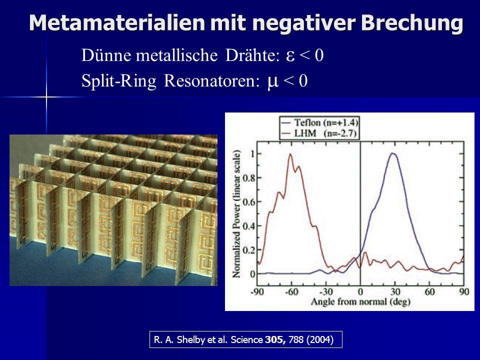 Metamaterialien mit negativer Brechung Dünne metallische Drähte: < 0 Split-Ring Resonatoren: < 0 R. A. Shelby et al. Science 305, 788 (2004)