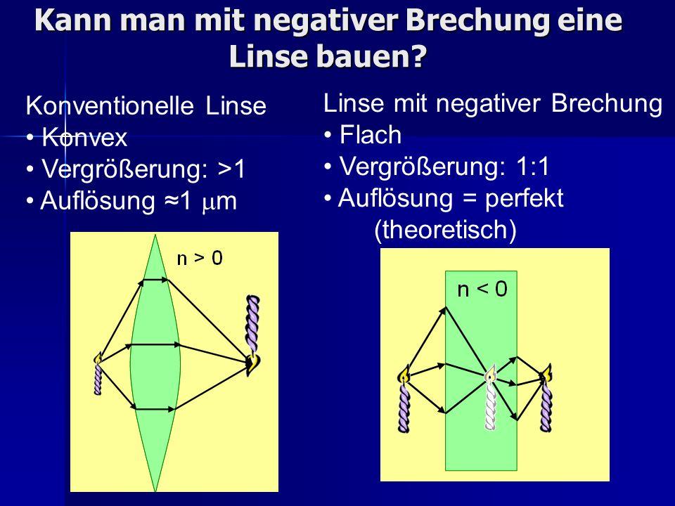Kann man mit negativer Brechung eine Linse bauen? Konventionelle Linse Konvex Vergrößerung: >1 Auflösung 1 m Linse mit negativer Brechung Flach Vergrö