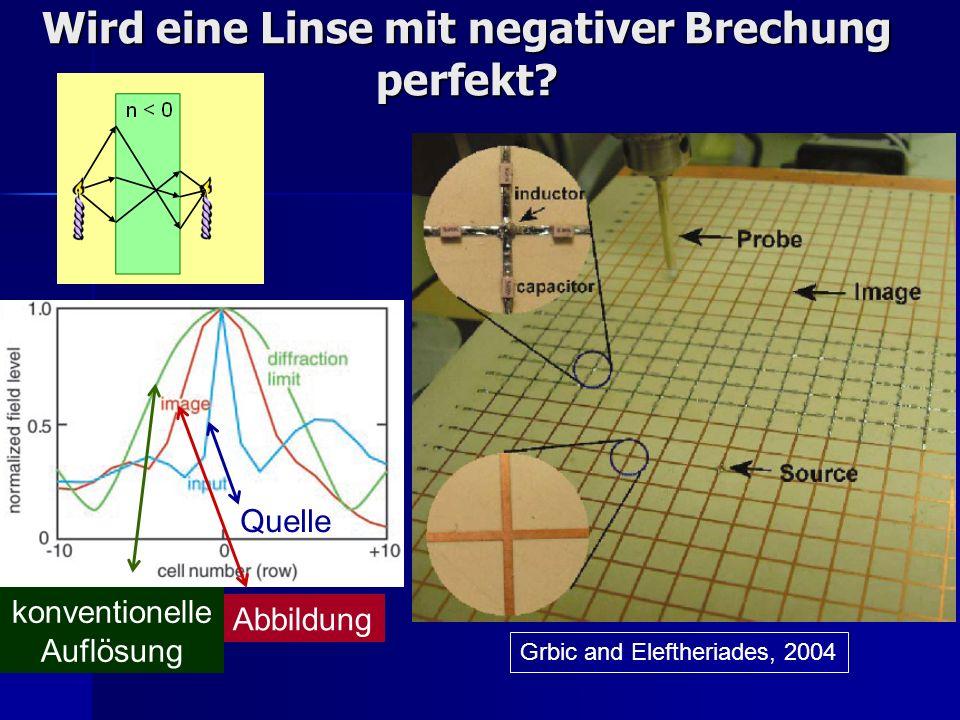 Wird eine Linse mit negativer Brechung perfekt? Quelle Abbildung konventionelle Auflösung Grbic and Eleftheriades, 2004