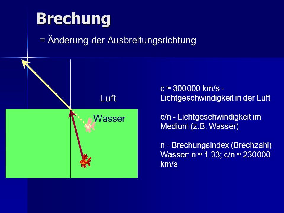 Brechung = Änderung der Ausbreitungsrichtung c 300 000 km/s - Lichtgeschwindigkeit in der Luft c/n - Lichtgeschwindigkeit im Medium (z.B. Wasser) n -