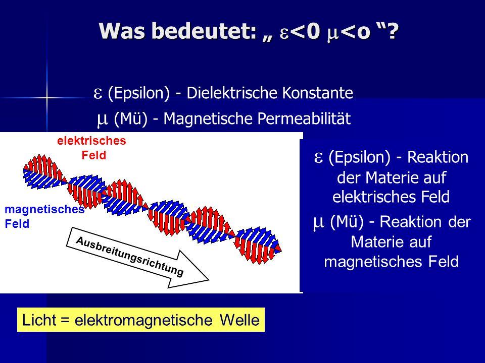 Was bedeutet: <0 <o ? (Epsilon) - Dielektrische Konstante (Mü) - Magnetische Permeabilität magnetisches Feld Ausbreitungsrichtung elektrisches Feld (E