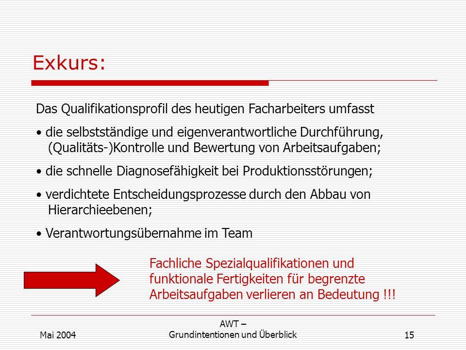 Exkurs: Das Qualifikationsprofil des heutigen Facharbeiters umfasst die selbstständige und eigenverantwortliche Durchführung, (Qualitäts-)Kontrolle un