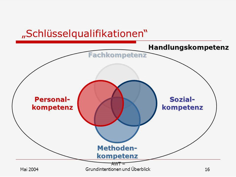 Schl ü sselqualifikationen 16 AWT – Grundintentionen und ÜberblickMai 2004 Handlungskompetenz
