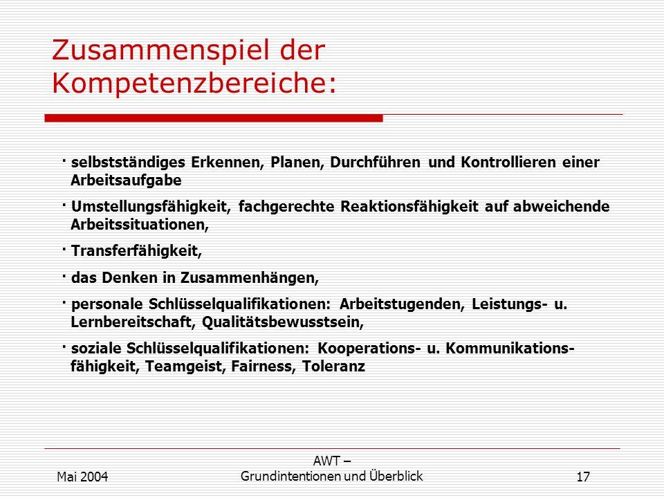 Zusammenspiel der Kompetenzbereiche: · selbstständiges Erkennen, Planen, Durchführen und Kontrollieren einer Arbeitsaufgabe · Umstellungsfähigkeit, fa