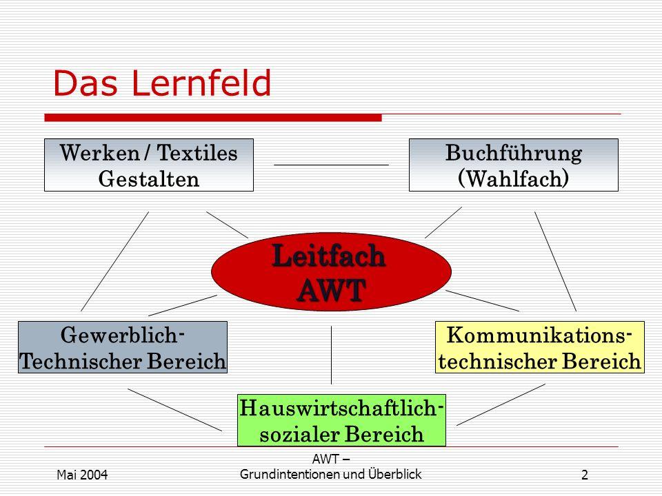 Das Lernfeld LeitfachAWT Werken / Textiles Gestalten 2 AWT – Grundintentionen und ÜberblickMai 2004 Buchführung (Wahlfach) Gewerblich- Technischer Bereich Hauswirtschaftlich- sozialer Bereich Kommunikations- technischer Bereich
