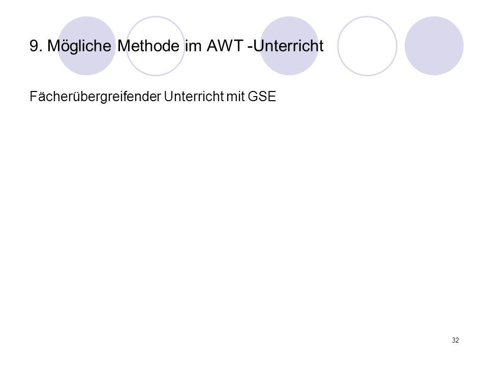 32 9. Mögliche Methode im AWT -Unterricht Fächerübergreifender Unterricht mit GSE