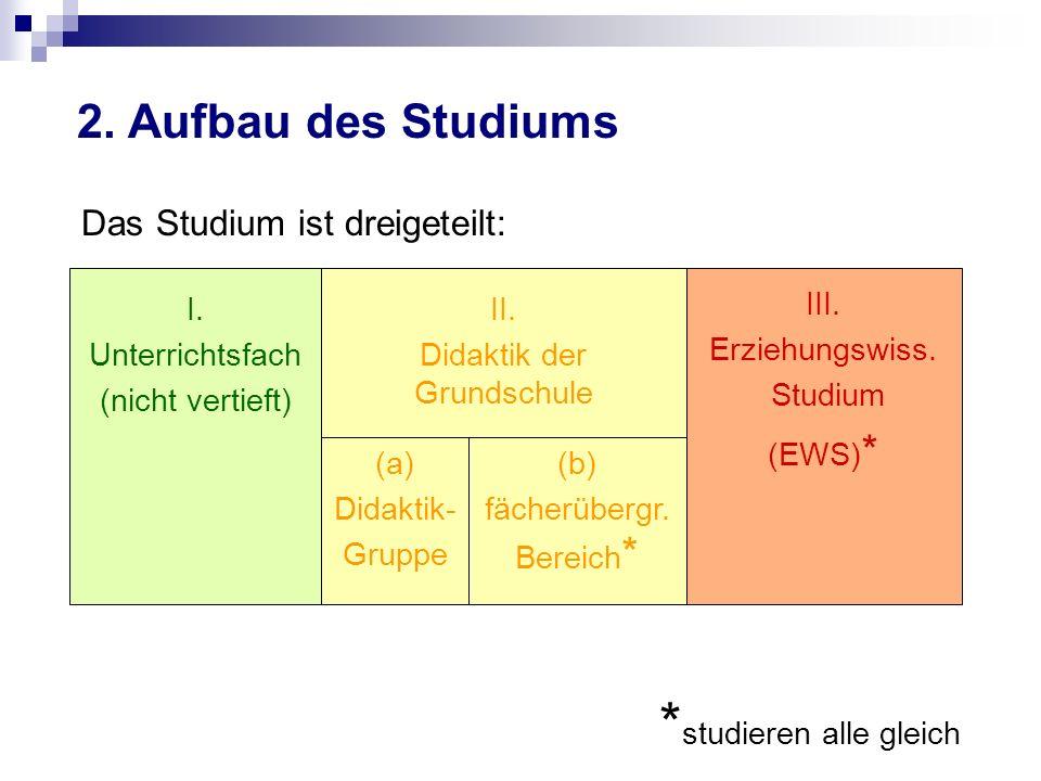 2.Aufbau des Studiums Das Studium ist dreigeteilt: (b) fächerübergr.