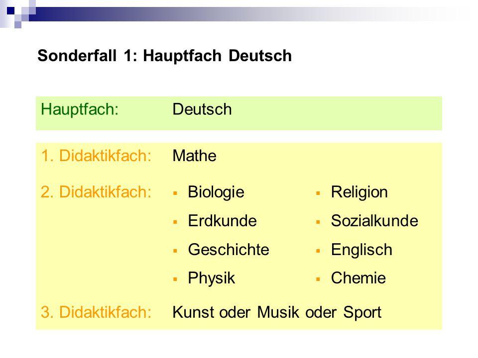 Religion Sozialkunde Englisch Chemie Kunst oder Musik oder Sport3.