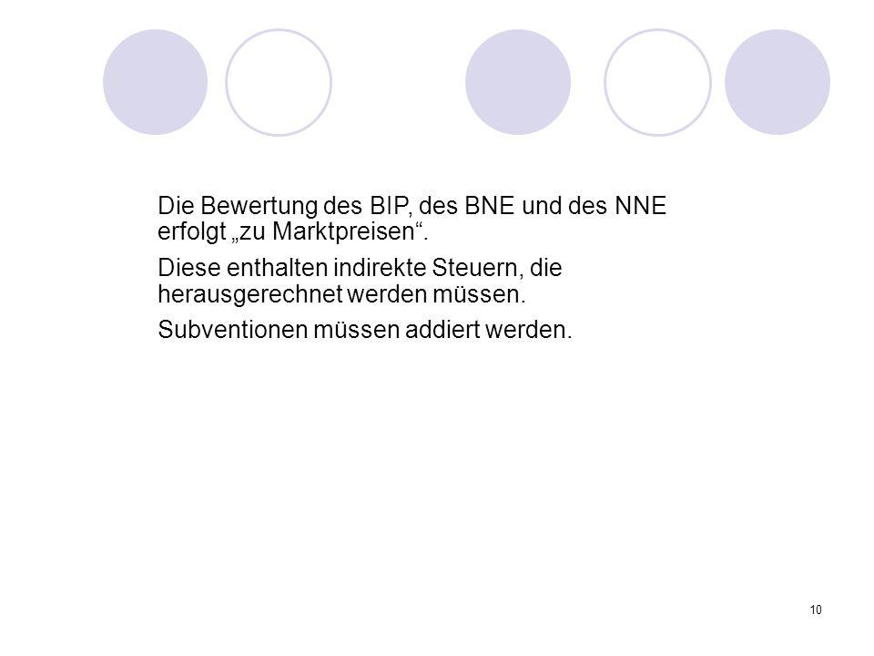 10 Die Bewertung des BIP, des BNE und des NNE erfolgt zu Marktpreisen.