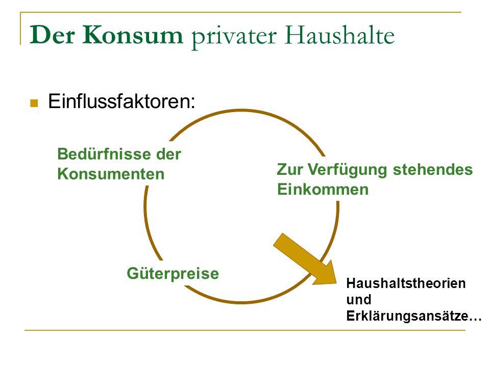 Der Konsum privater Haushalte Einflussfaktoren: Bedürfnisse der Konsumenten Güterpreise Zur Verfügung stehendes Einkommen Haushaltstheorien und Erklär