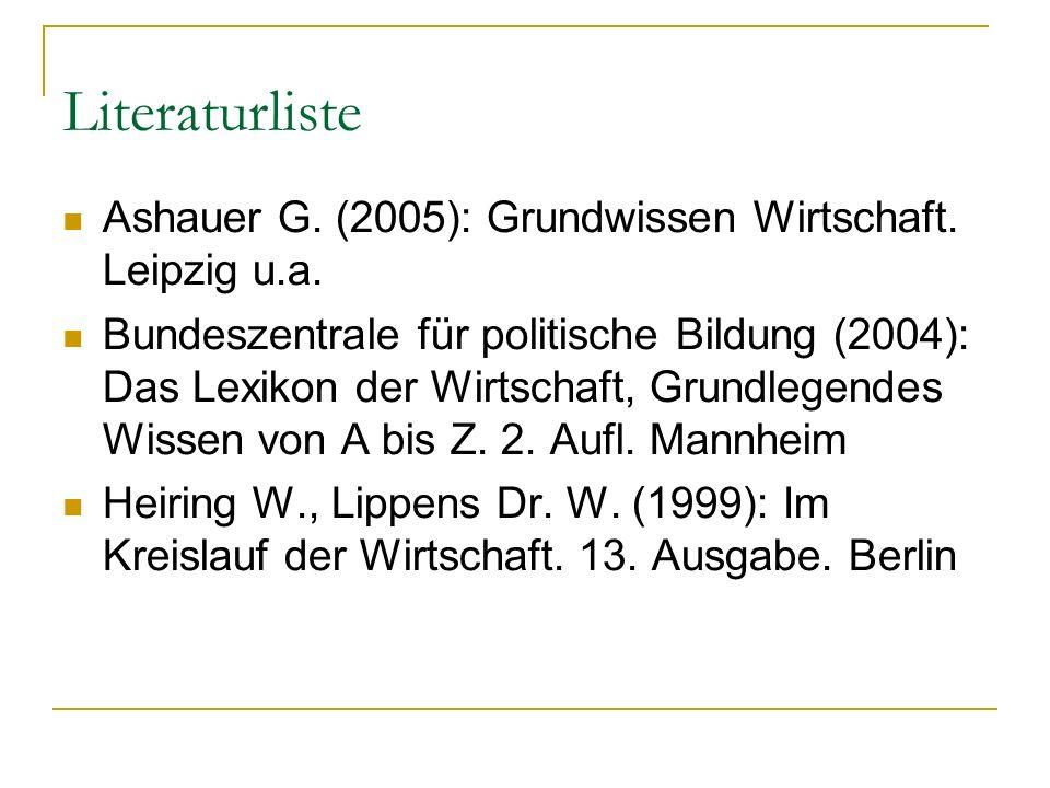 Literaturliste Ashauer G. (2005): Grundwissen Wirtschaft. Leipzig u.a. Bundeszentrale für politische Bildung (2004): Das Lexikon der Wirtschaft, Grund
