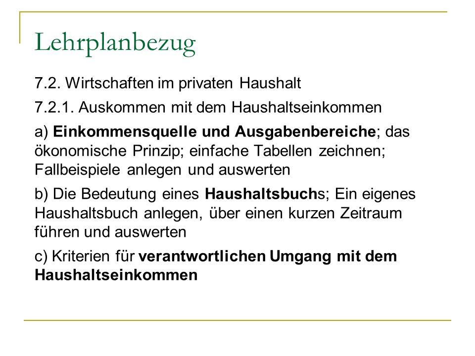 Lehrplanbezug 7.2.Wirtschaften im privaten Haushalt 7.2.1.