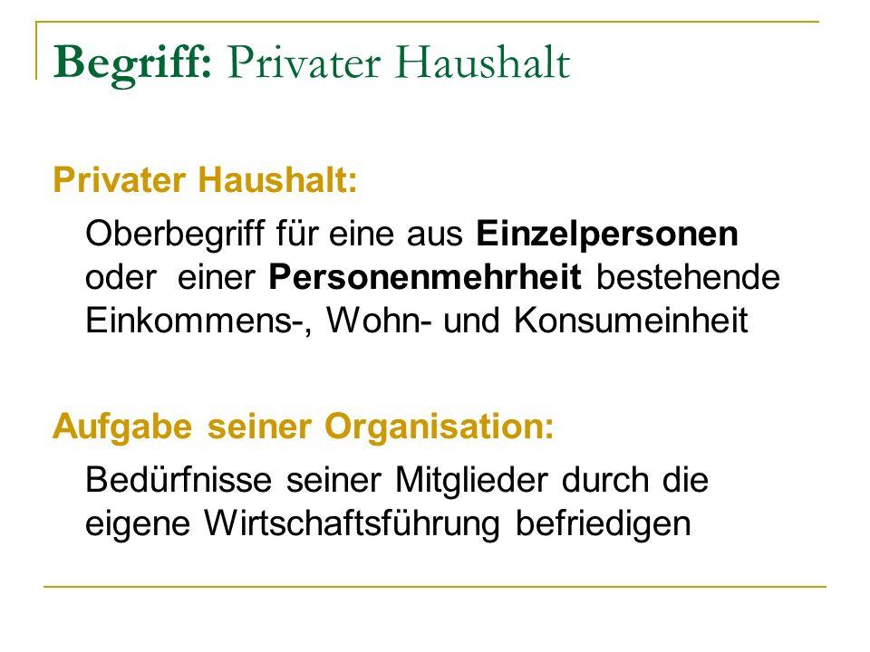 Begriff: Privater Haushalt Privater Haushalt: Oberbegriff für eine aus Einzelpersonen oder einer Personenmehrheit bestehende Einkommens-, Wohn- und Ko