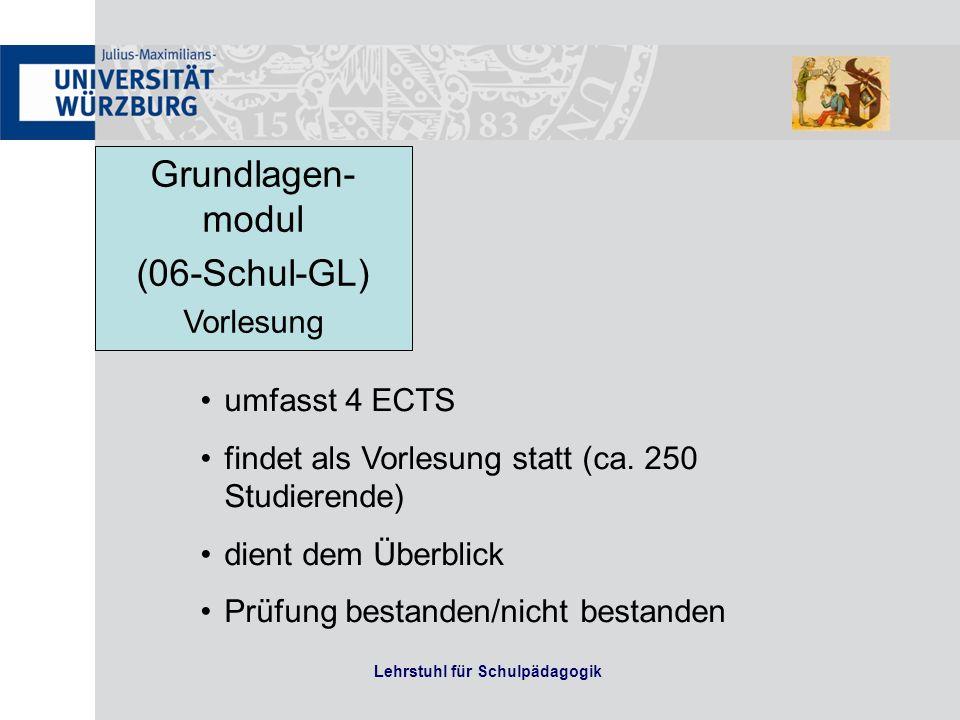 Lehrstuhl für Schulpädagogik Grundlagen- modul (06-Schul-GL) Vorlesung umfasst 4 ECTS findet als Vorlesung statt (ca. 250 Studierende) dient dem Überb