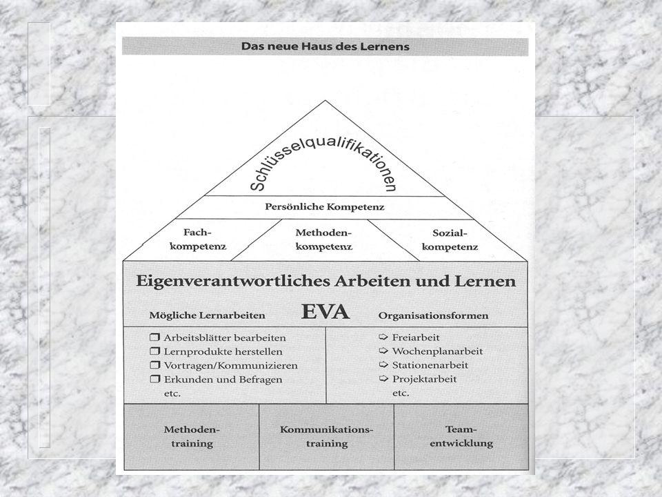 4) Erläuterung der Trainingsbausteine n 4 Bausteine: – (1)Nachdenken über Lernen - ein – Propädeutikum – (2)Methoden der Informationsbeschaffung und – -erfassung – (3)Methoden der Informationsverarbeitung und – -aufbereitung – (4)Methoden der Arbeits-, Zeit- und – Lernplanung