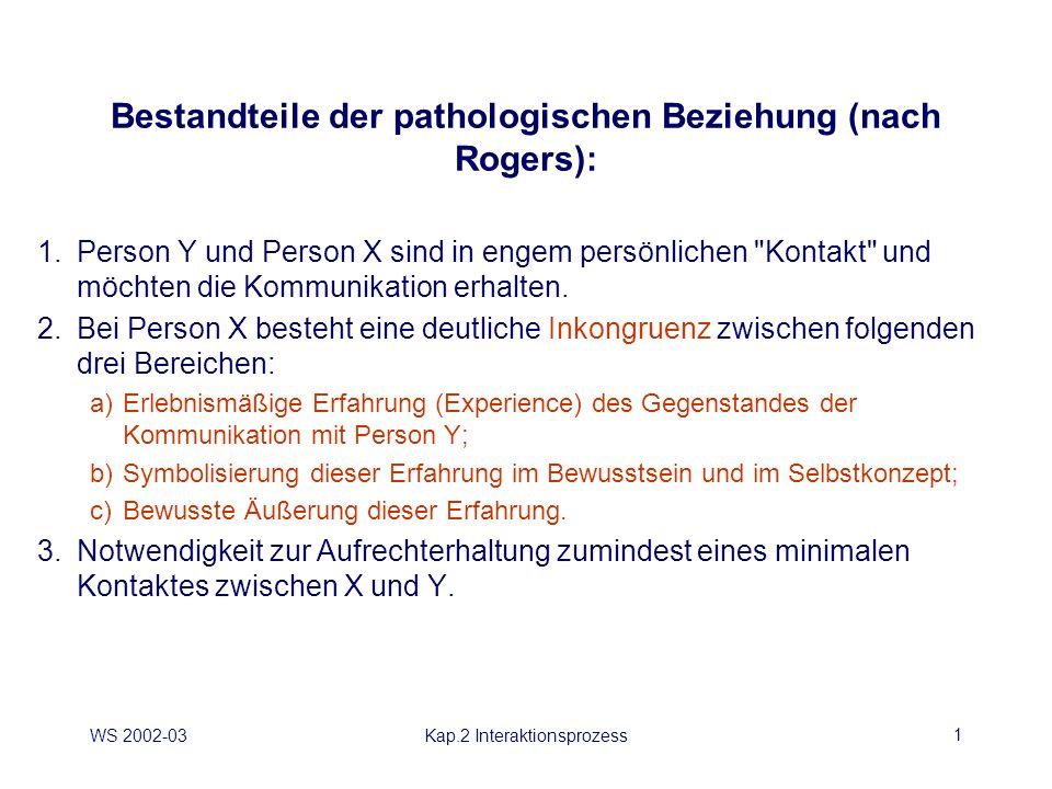 WS 2002-03Kap.2 Interaktionsprozess1 Bestandteile der pathologischen Beziehung (nach Rogers): 1.Person Y und Person X sind in engem persönlichen