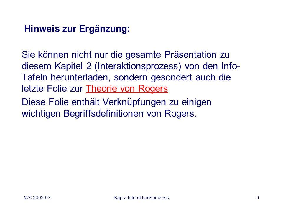 WS 2002-03Kap.2 Interaktionsprozess3 Hinweis zur Ergänzung: Sie können nicht nur die gesamte Präsentation zu diesem Kapitel 2 (Interaktionsprozess) vo