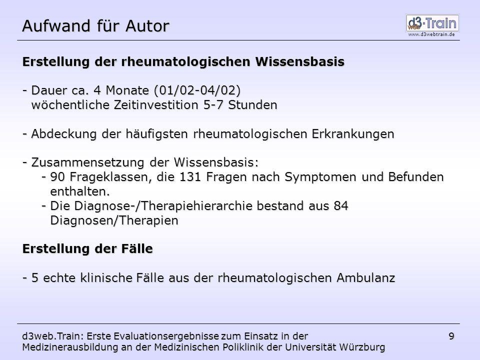 www.d3webtrain.de d3web.Train: Erste Evaluationsergebnisse zum Einsatz in der Medizinerausbildung an der Medizinischen Poliklinik der Universität Würz