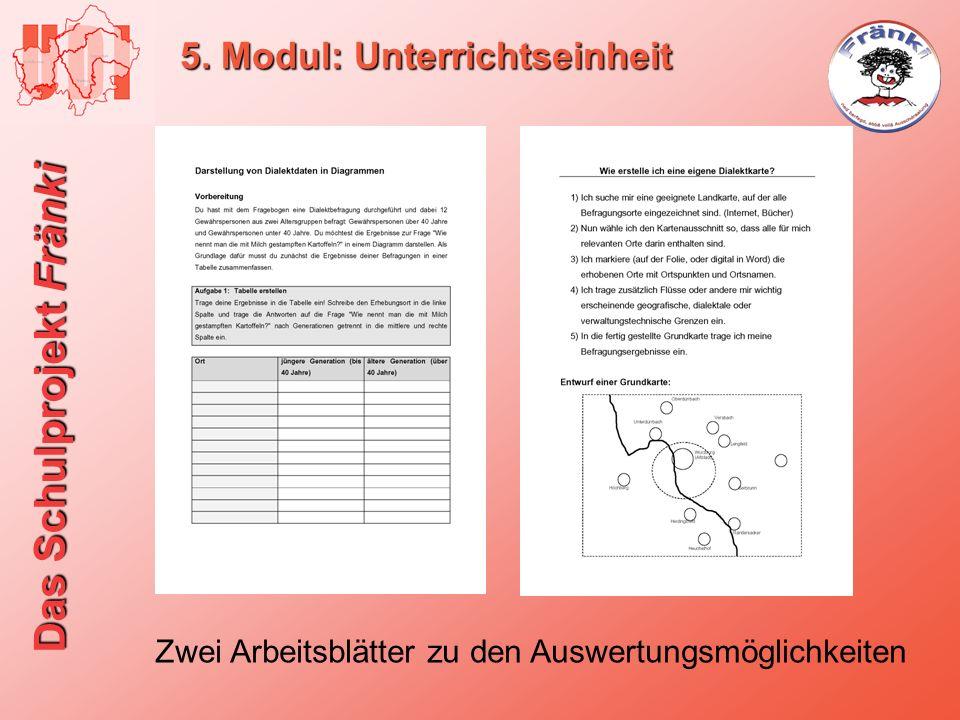 Das Schulprojekt Fränki 5. Modul: Unterrichtseinheit Zwei Arbeitsblätter zu den Auswertungsmöglichkeiten