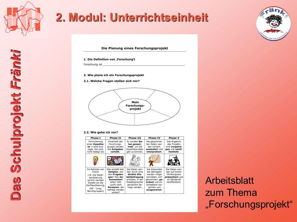 Das Schulprojekt Fränki 2. Modul: Unterrichtseinheit Arbeitsblatt zum Thema Forschungsprojekt