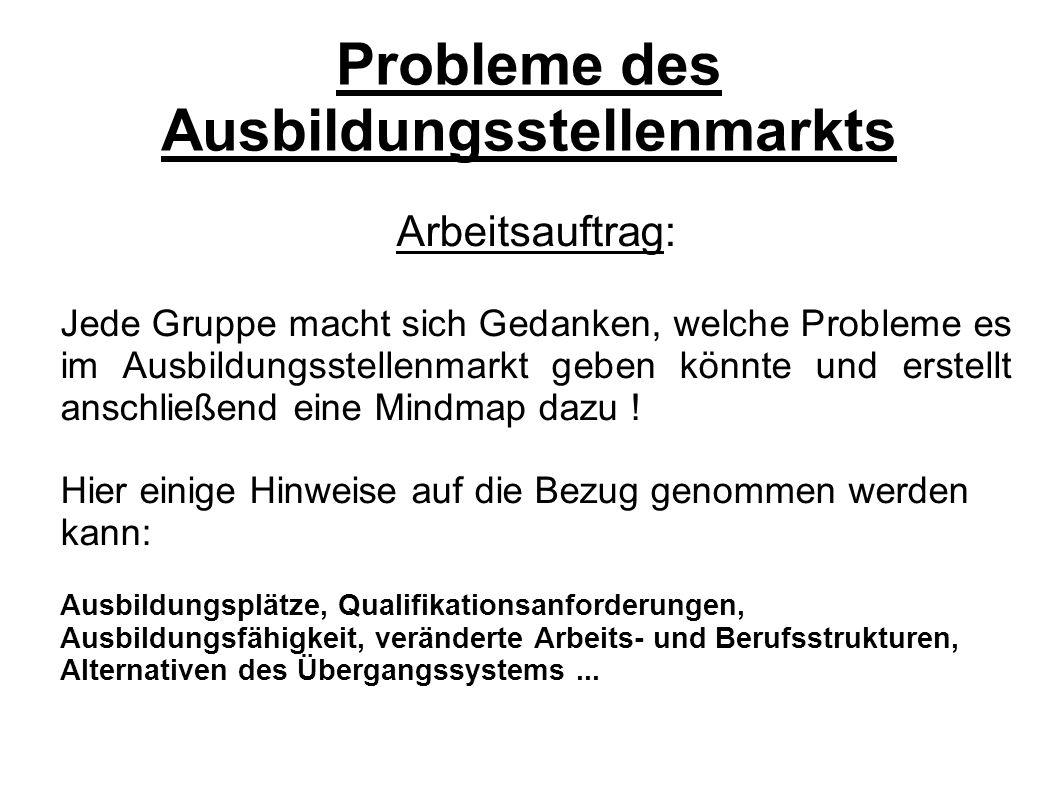 Probleme des Ausbildungsstellenmarkts Arbeitsauftrag: Jede Gruppe macht sich Gedanken, welche Probleme es im Ausbildungsstellenmarkt geben könnte und