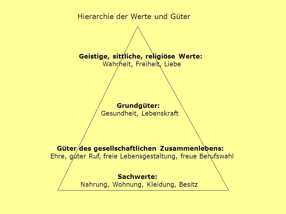 Hierarchie der Werte und Güter Sachwerte: Nahrung, Wohnung, Kleidung, Besitz Güter des gesellschaftlichen Zusammenlebens: Ehre, guter Ruf, freie Leben