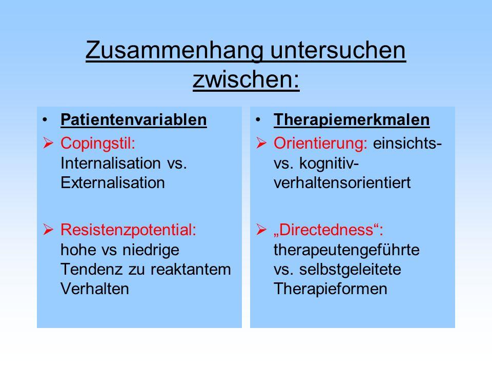 Zusammenhang untersuchen zwischen: Patientenvariablen Copingstil: Internalisation vs. Externalisation Resistenzpotential: hohe vs niedrige Tendenz zu