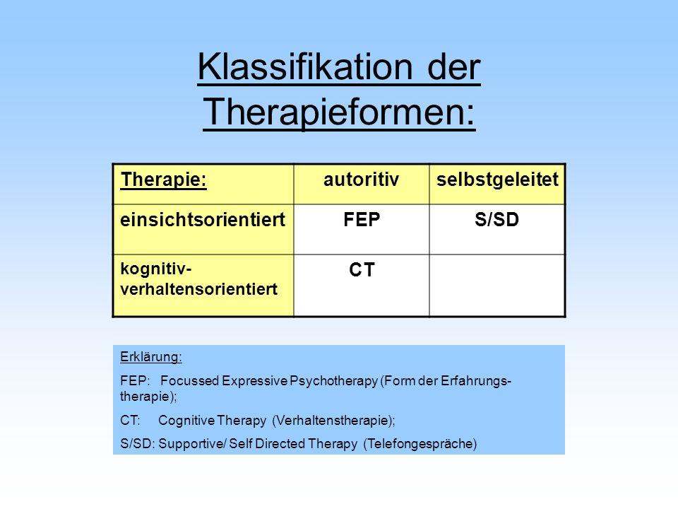 Klassifikation der Therapieformen: Therapie:autoritivselbstgeleitet einsichtsorientiertFEPS/SD kognitiv- verhaltensorientiert CT Erklärung: FEP: Focus