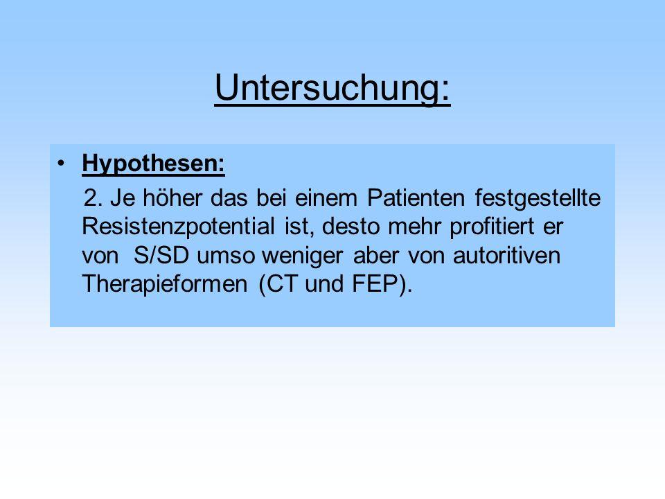 Untersuchung: Hypothesen: 2. Je höher das bei einem Patienten festgestellte Resistenzpotential ist, desto mehr profitiert er von S/SD umso weniger abe
