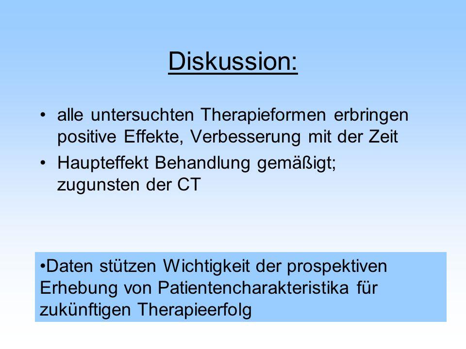 Diskussion: alle untersuchten Therapieformen erbringen positive Effekte, Verbesserung mit der Zeit Haupteffekt Behandlung gemäßigt; zugunsten der CT D