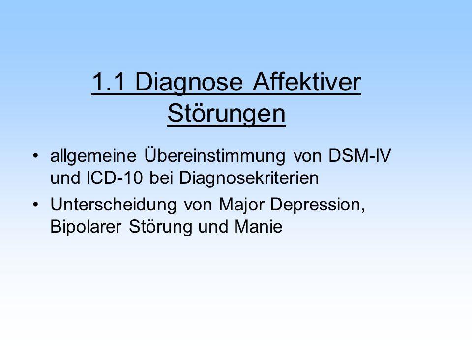 1.1 Diagnose Affektiver Störungen allgemeine Übereinstimmung von DSM-IV und ICD-10 bei Diagnosekriterien Unterscheidung von Major Depression, Bipolare