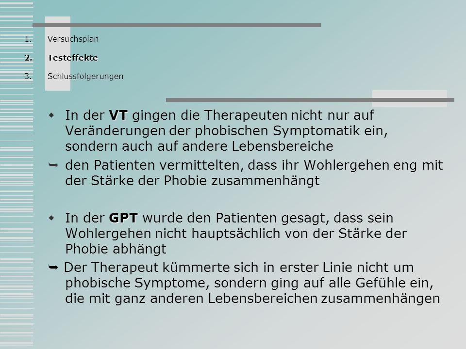VT In der VT gingen die Therapeuten nicht nur auf Veränderungen der phobischen Symptomatik ein, sondern auch auf andere Lebensbereiche den Patienten v