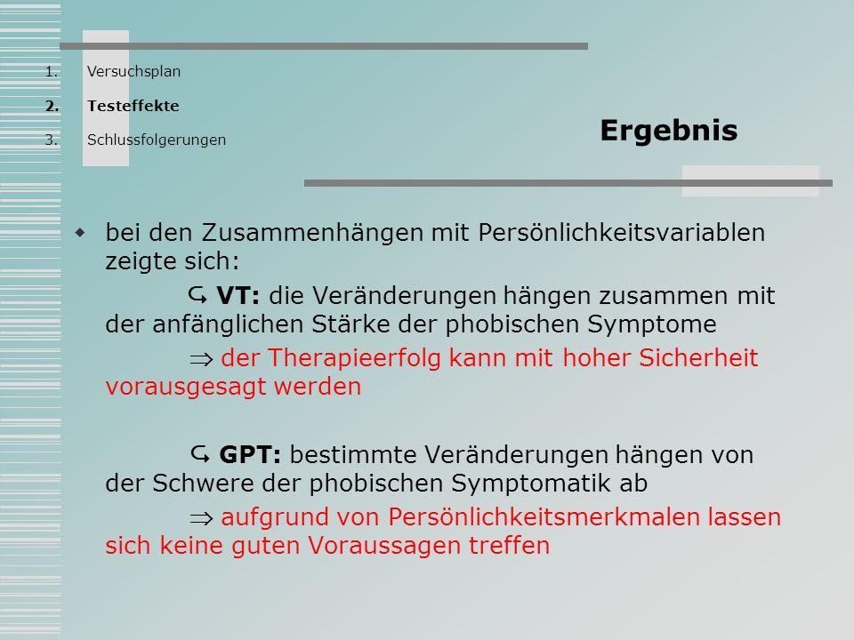 Ergebnis bei den Zusammenhängen mit Persönlichkeitsvariablen zeigte sich: VT: die Veränderungen hängen zusammen mit der anfänglichen Stärke der phobis