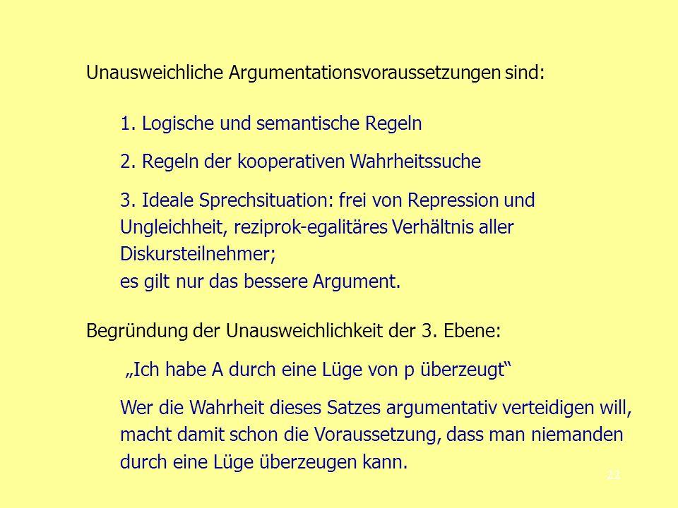 22 Unausweichliche Argumentationsvoraussetzungen sind: 1. Logische und semantische Regeln 2. Regeln der kooperativen Wahrheitssuche 3. Ideale Sprechsi