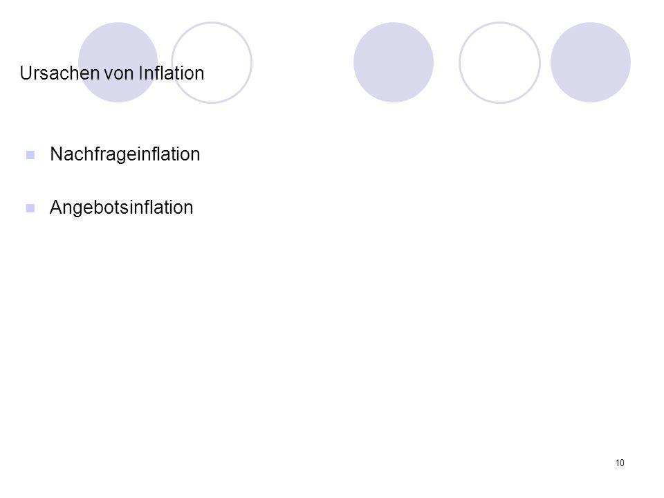 10 Ursachen von Inflation Nachfrageinflation Angebotsinflation