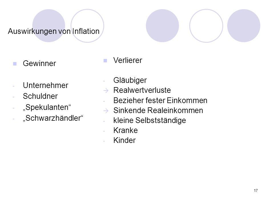 17 Auswirkungen von Inflation Gewinner - Unternehmer - Schuldner - Spekulanten - Schwarzhändler Verlierer - Gläubiger Realwertverluste - Bezieher fest
