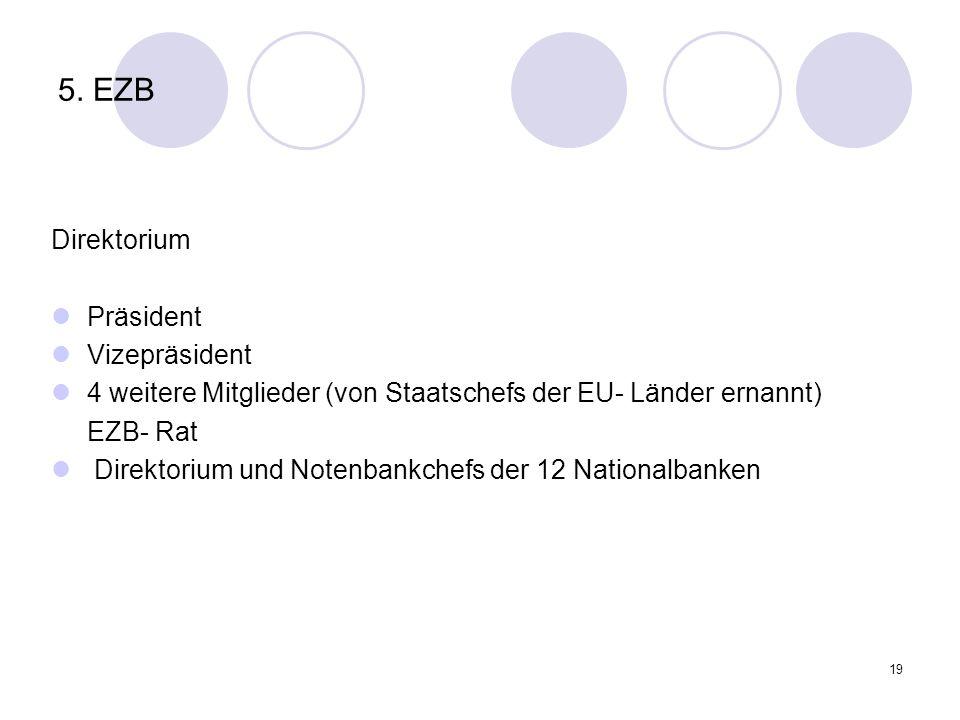 19 5. EZB Direktorium Präsident Vizepräsident 4 weitere Mitglieder (von Staatschefs der EU- Länder ernannt) EZB- Rat Direktorium und Notenbankchefs de