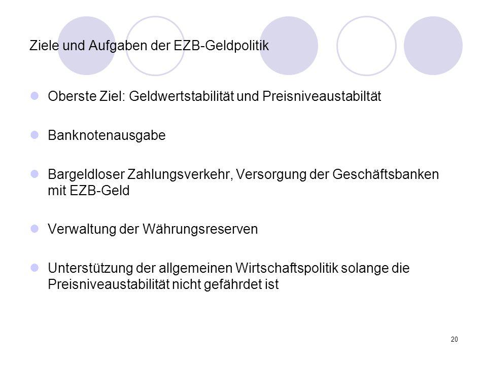 20 Ziele und Aufgaben der EZB-Geldpolitik Oberste Ziel: Geldwertstabilität und Preisniveaustabiltät Banknotenausgabe Bargeldloser Zahlungsverkehr, Ver