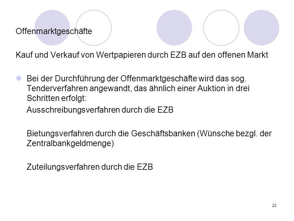22 Offenmarktgeschäfte Kauf und Verkauf von Wertpapieren durch EZB auf den offenen Markt Bei der Durchführung der Offenmarktgeschäfte wird das sog. Te